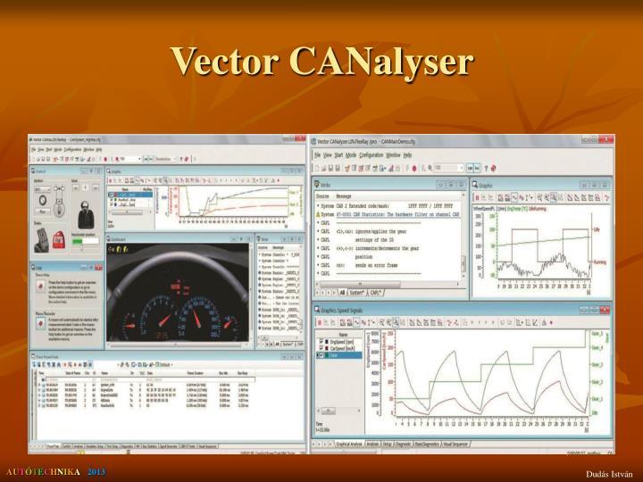 Vector CANalyser