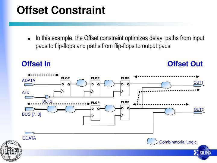 Offset Constraint