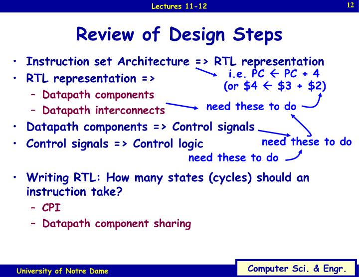 Review of Design Steps