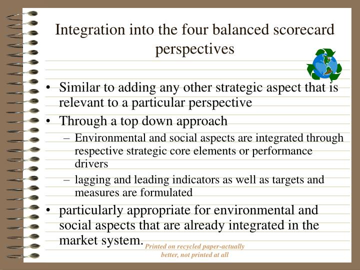 Integration into the four balanced scorecard perspectives