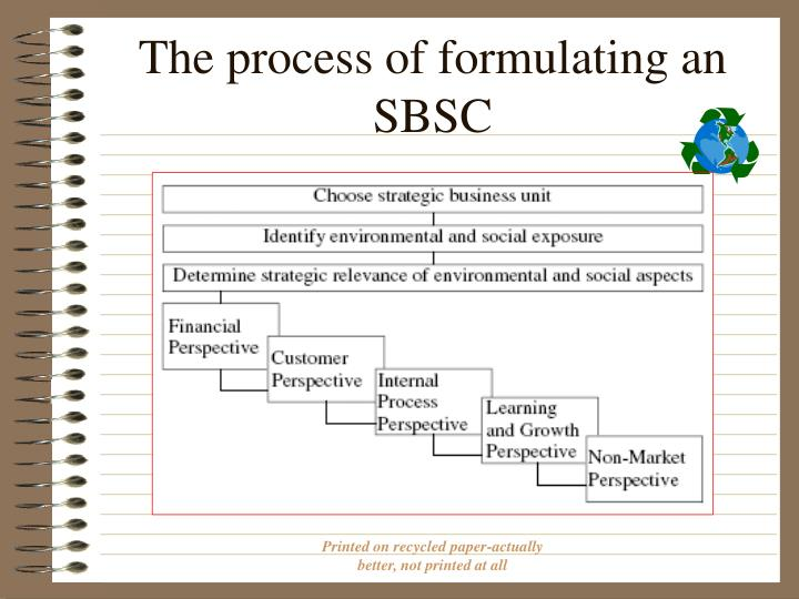 The process of formulating an SBSC