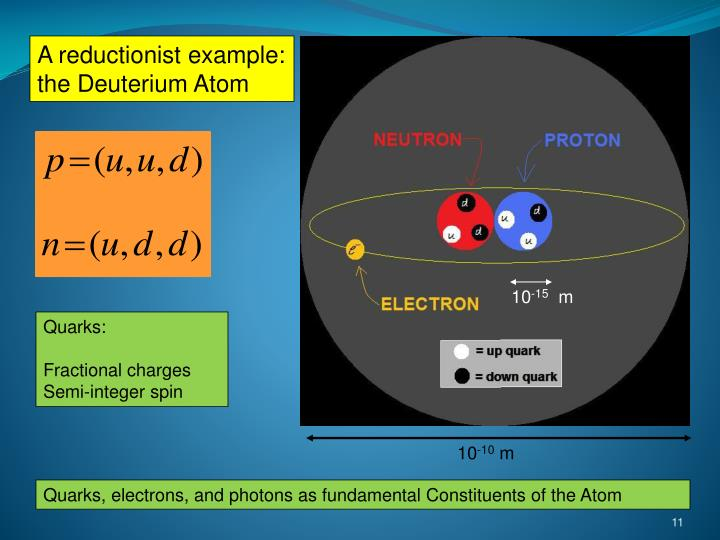 A reductionist example: the Deuterium Atom