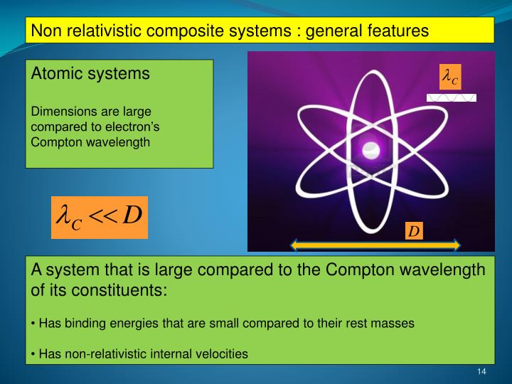 Non relativistic composite systems : general features