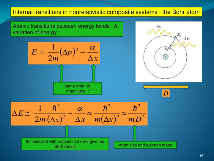 Internal transitions in nonrelativistic composite systems : the Bohr atom