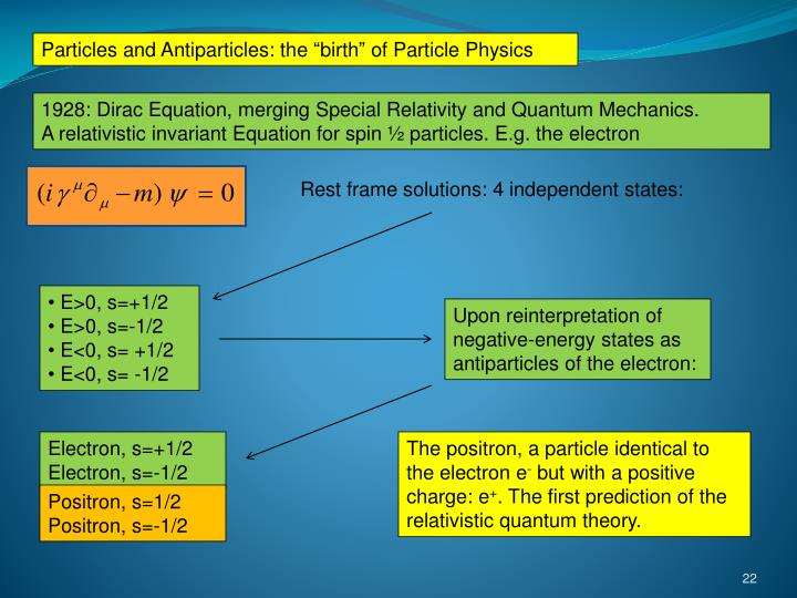 "Particles and Antiparticles: the ""birth"" of Particle Physics"