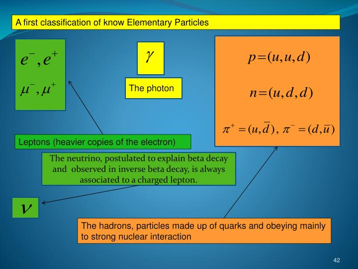 A first classification of know Elementary Particles