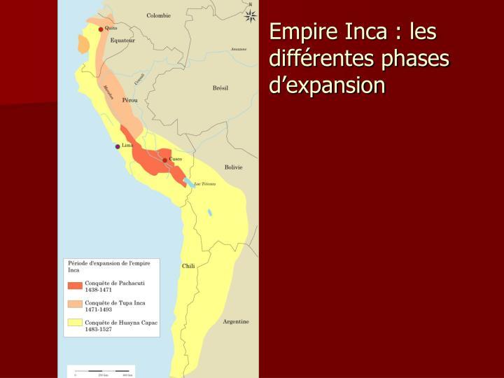 Empire Inca : les différentes phases d'expansion