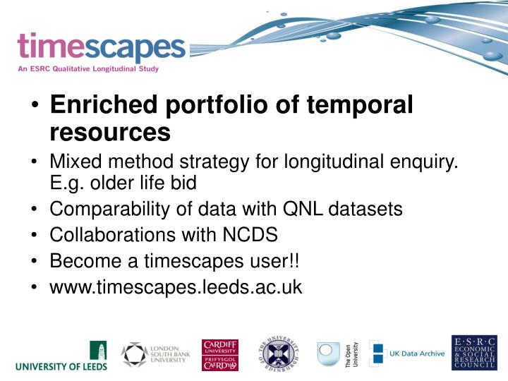 Enriched portfolio of temporal resources