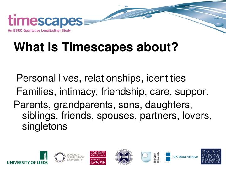 What is Timescapes about?