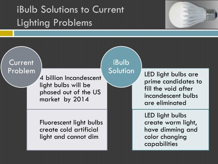 iBulb Solutions to Current