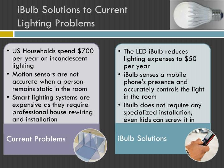 Ibulb solutions to current lighting problems1
