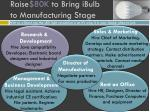 raise 80k to bring ibulb to manufacturing stage