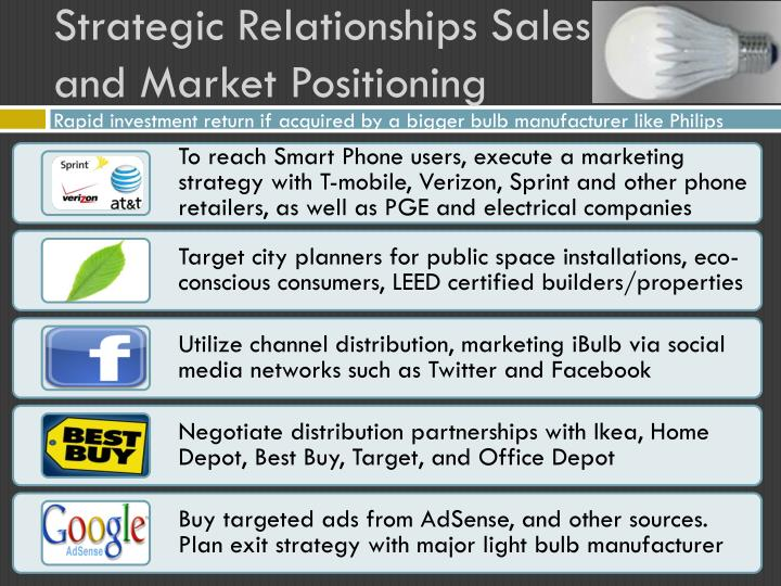 Strategic Relationships Sales