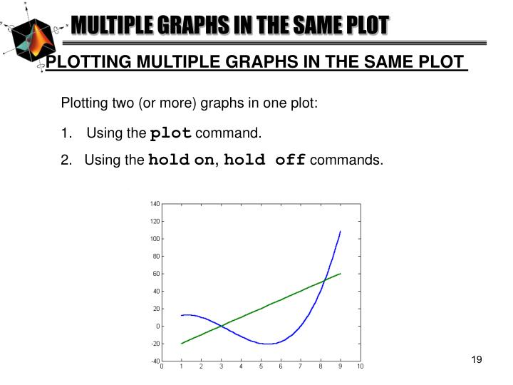 MULTIPLE GRAPHS IN THE SAME PLOT
