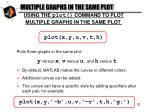 multiple graphs in the same plot1