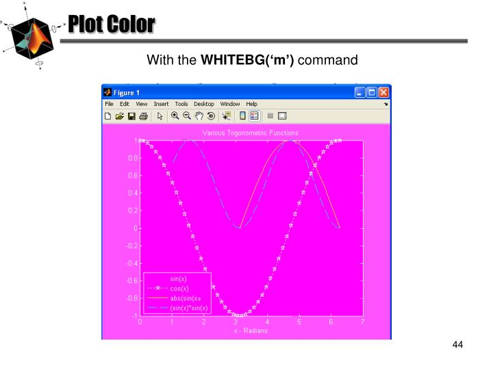 Plot Color