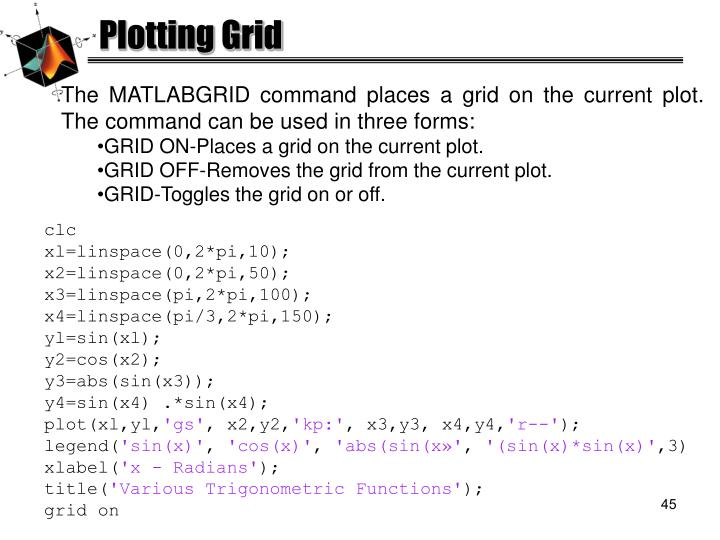 Plotting Grid