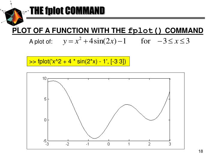 THE fplot COMMAND