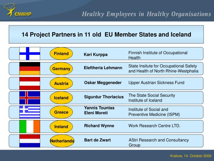 14 Project Partners in 11 old  EU Member States and Iceland