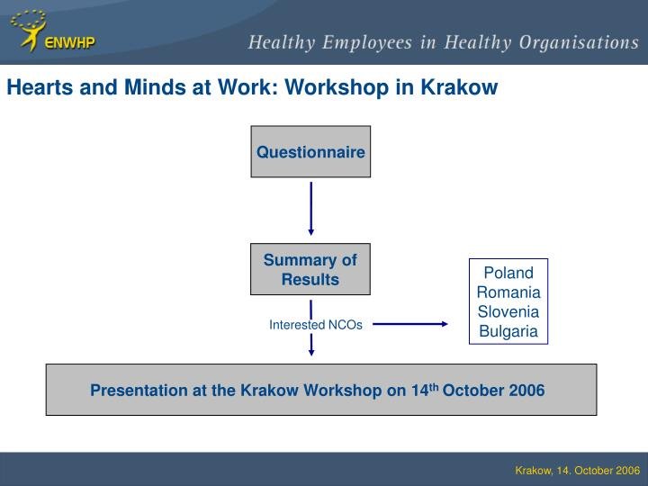 Hearts and Minds at Work: Workshop in Krakow