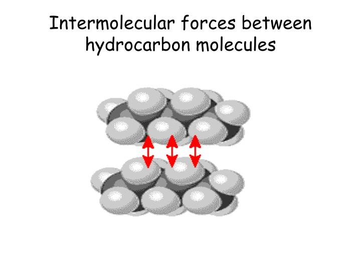 Intermolecular forces between hydrocarbon molecules