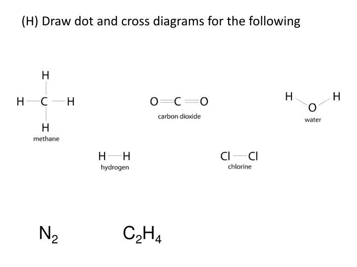 (H) Draw dot and cross diagrams for the following molecules and check your answers with the following slides (right click to zoom)