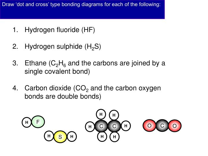 Draw 'dot and cross' type bonding diagrams for each of the following: