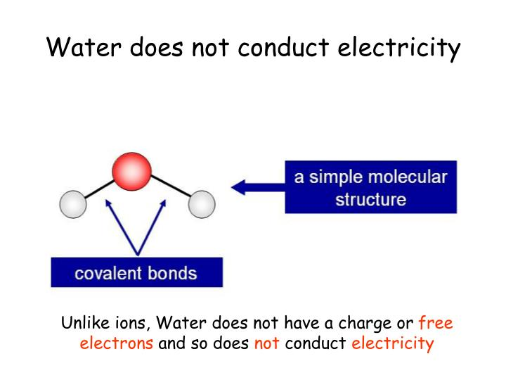 Water does not conduct electricity