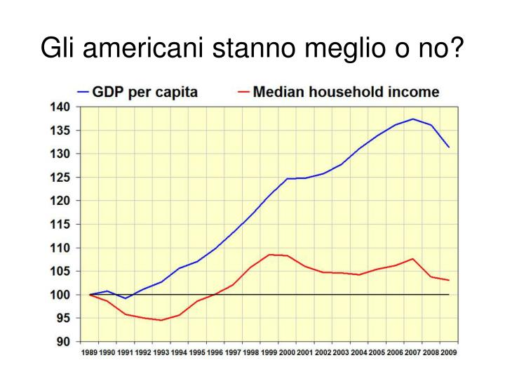 Gli americani stanno meglio o no?