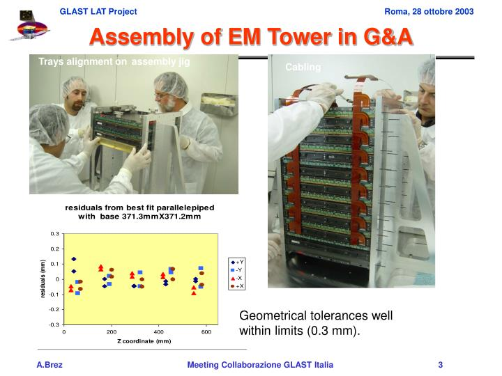 Assembly of EM Tower in G&A