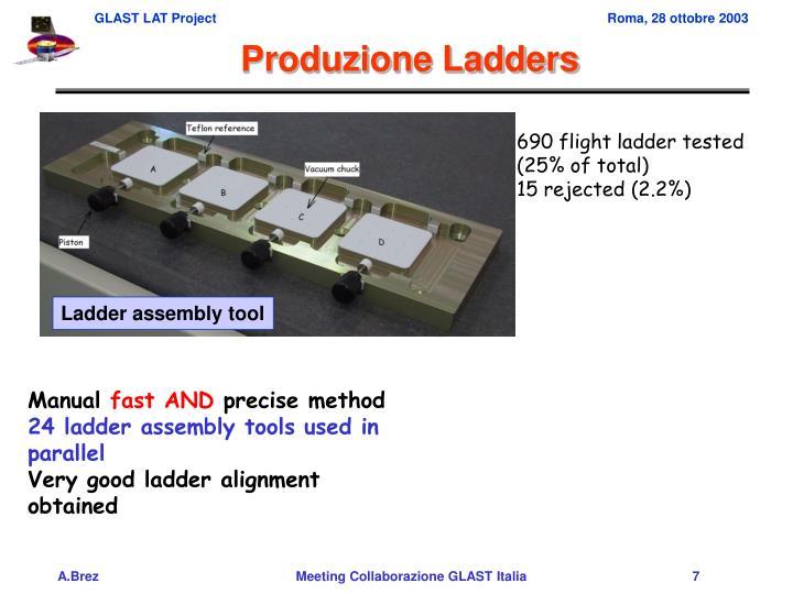 Produzione Ladders