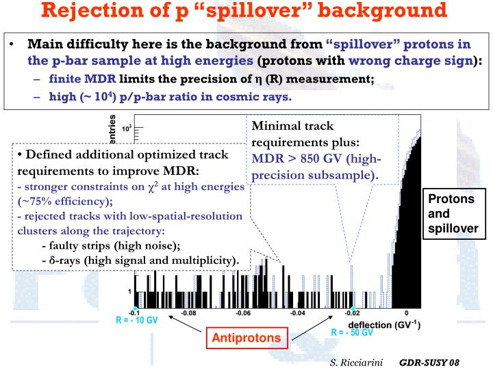 """Rejection of p """"spillover"""" background"""