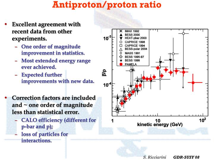 Antiproton/proton ratio