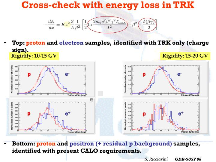 Cross-check with energy loss in TRK