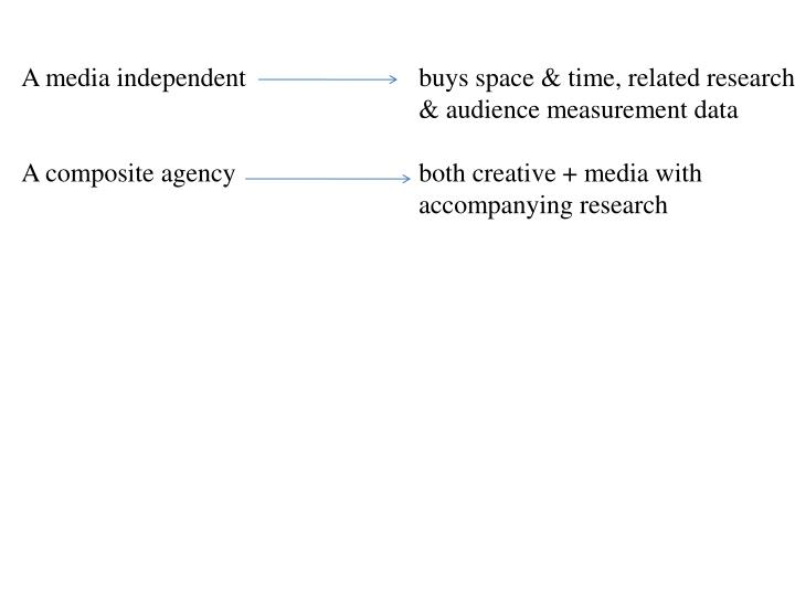 A media independentbuys space & time, related research