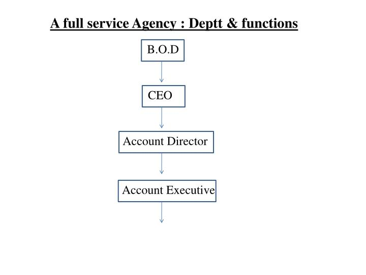 A full service Agency : Deptt & functions