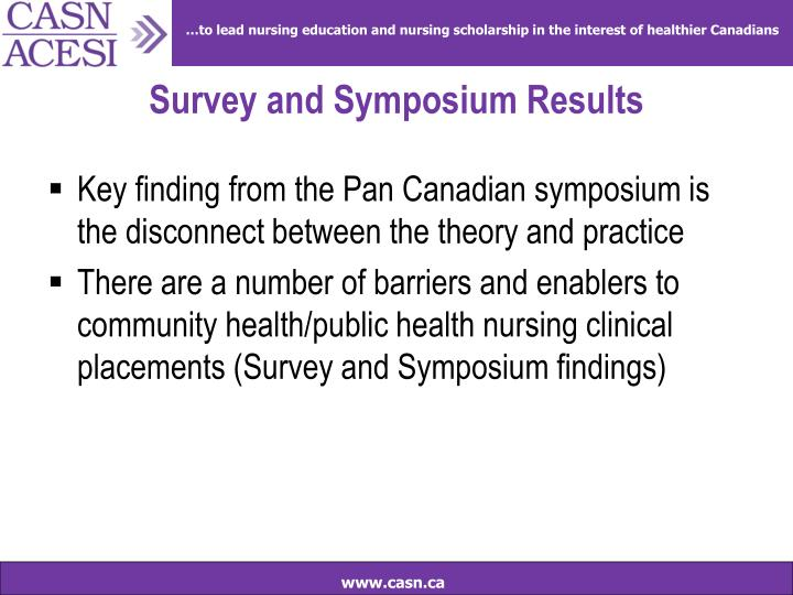 Survey and Symposium Results