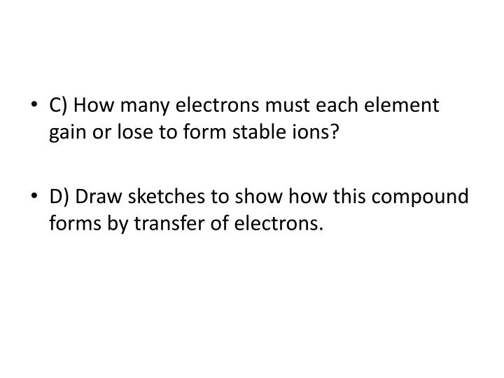 C) How many electrons must each element gain or lose to form stable ions?