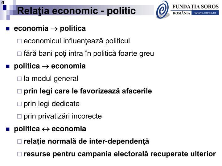 Relaţia economic