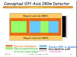conceptual off axis 280m detector