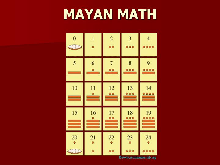 mayan math My fascination with the ancient mayan culture has finally led me to a math lesson  while i readily admit that math wasn't my favorite subject in.