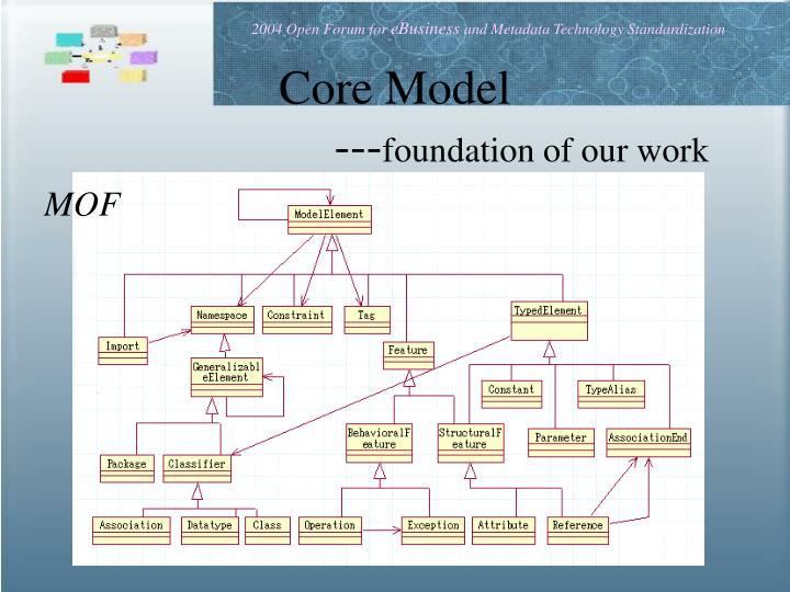 Core Model