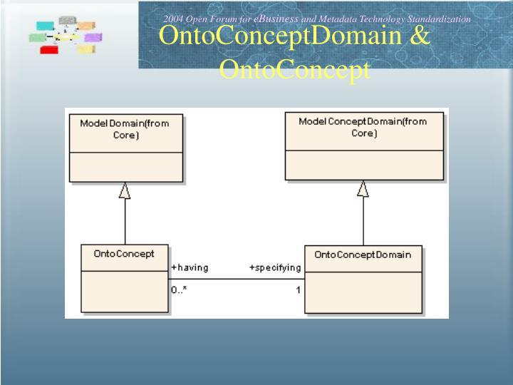 OntoConceptDomain & OntoConcept