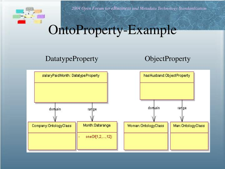 OntoProperty-Example