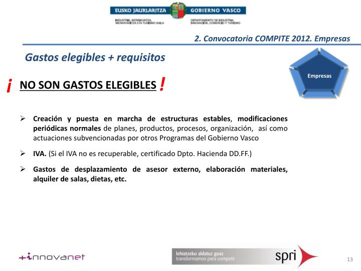2. Convocatoria COMPITE 2012. Empresas