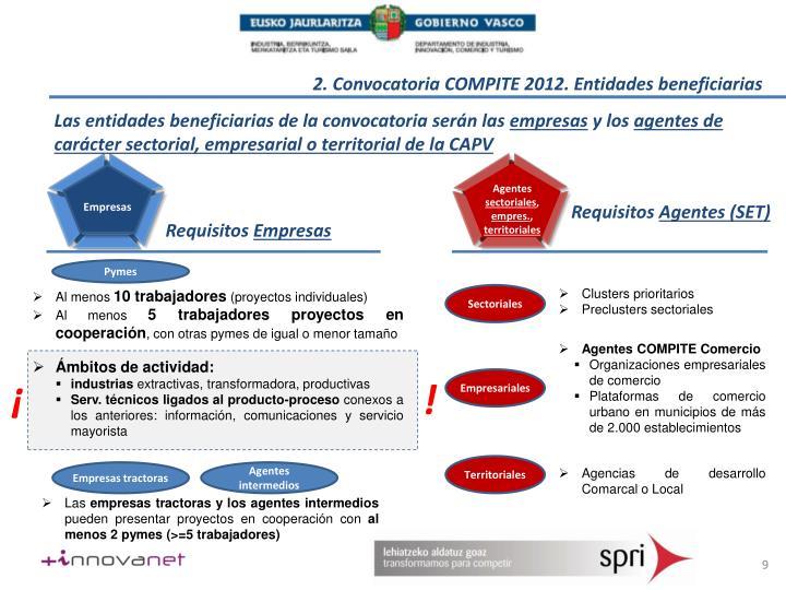2. Convocatoria COMPITE 2012. Entidades beneficiarias