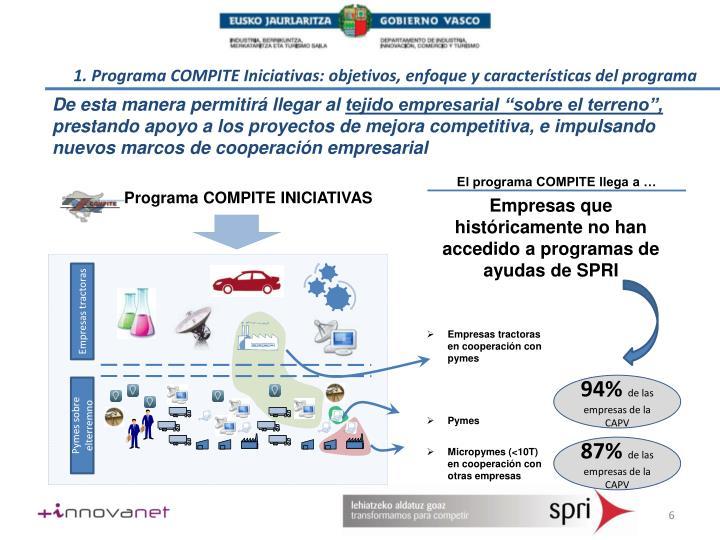 1. Programa COMPITE Iniciativas: objetivos, enfoque y características del programa