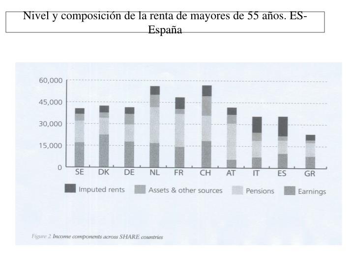 Nivel y composicin de la renta de mayores de 55 aos. ES- Espaa