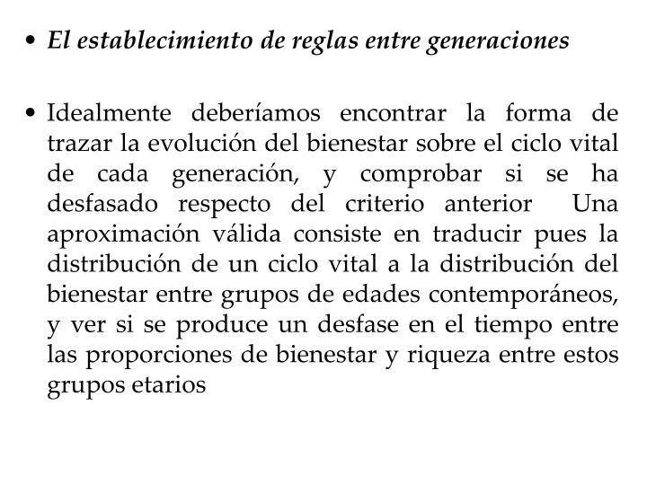 El establecimiento de reglas entre generaciones