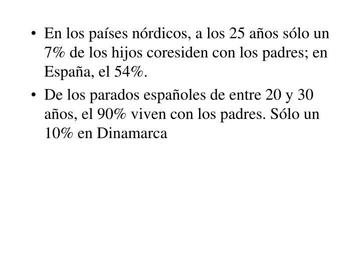 En los pases nrdicos, a los 25 aos slo un 7% de los hijos coresiden con los padres; en Espaa, el 54%.